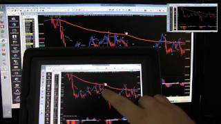 Trading on an iPad made easy