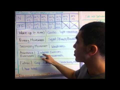Basic Strength Training Daily Template | URI Powerlifting