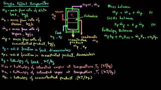 Baixar Single Effect Evaporator - Mass and Enthalpy Balance