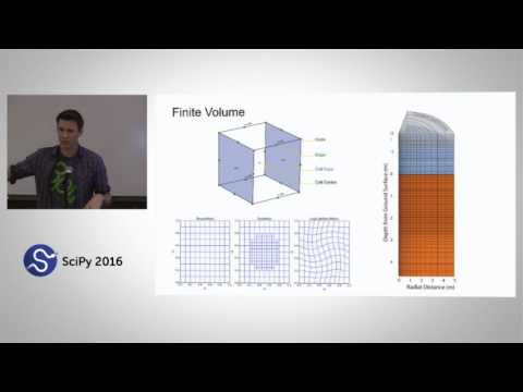 Working towards all the Geophysics, but Backwards | SciPy 20
