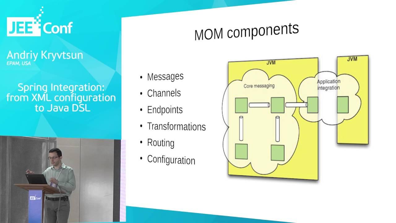 Spring Integration: from XML configuration to Java DSL (Andriy Kryvtsun,  USA)