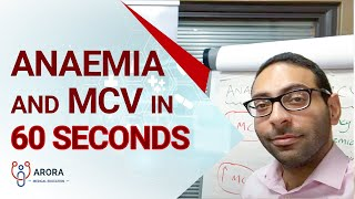Anaemia and MCV in 60 seconds