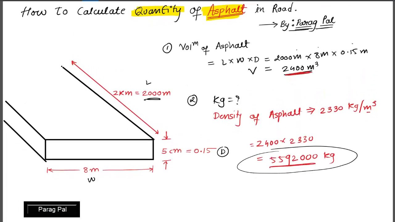 How to calculate the quantity of Asphalt in Road| Estimation