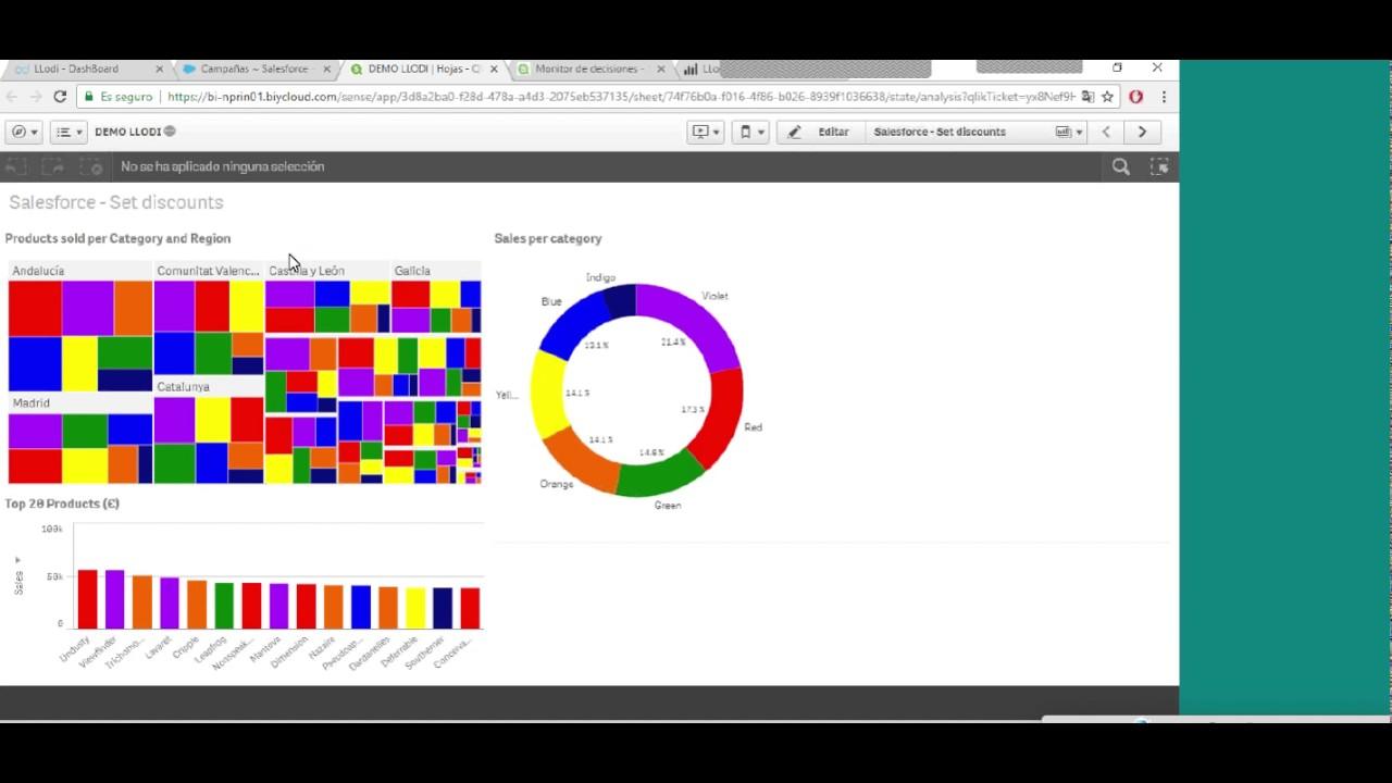 Sales Team archivos - LLodi Tech