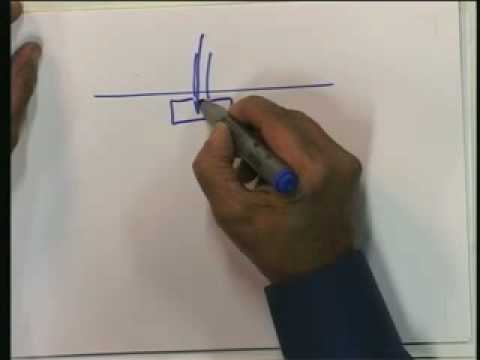 Lecture - 35 Soil Mechanics