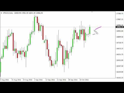 Nikkei Technical Analysis for October 19 2016 by FXEmpire.com