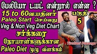 Paleo Diet Tamil EP 5 / Veg & Non Veg Diet Chart / Age 15 to 50  Above Paleo Diet Full Explanation