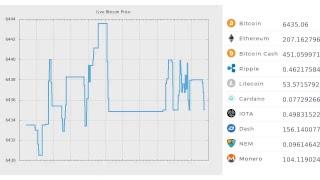 Live Bitcoin Trading Price 24/7 - Crypto price chart [TRADER TALK]
