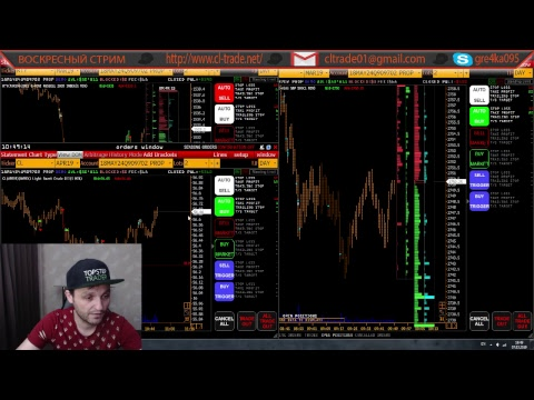TopstepTrader LMI Ninjatrader AMP VOLfix CL-trade Новости трейдинга +580$ онлайн трейдинг