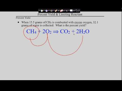 % Yield / Limiting Reactant