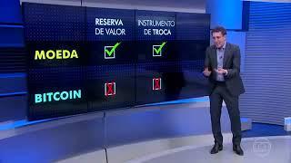 Jornal Da Globo - Vale a pena Investir em Bitcoins?