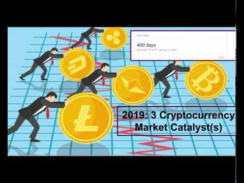 What is cryptocurrency market