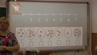 Окрытый урок для 1 класса по математике на тему Число и цифра 8 Учитель Зенохова Н А