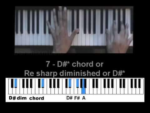 Piano Key Of E Chords Youtube