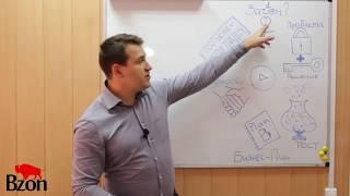 видео 1. Этапы развития бизнеса.