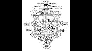 Древние Языки II курс - Каббала (Урок 3)