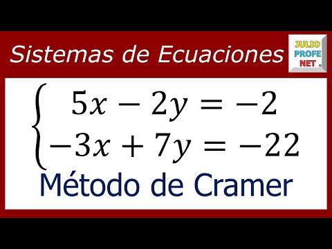 SISTEMA DE ECUACIONES LINEALES 2×2 POR MÉTODO DE CRAMER