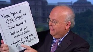 Karl Rove breaks down the Republican divide over Roy Moore