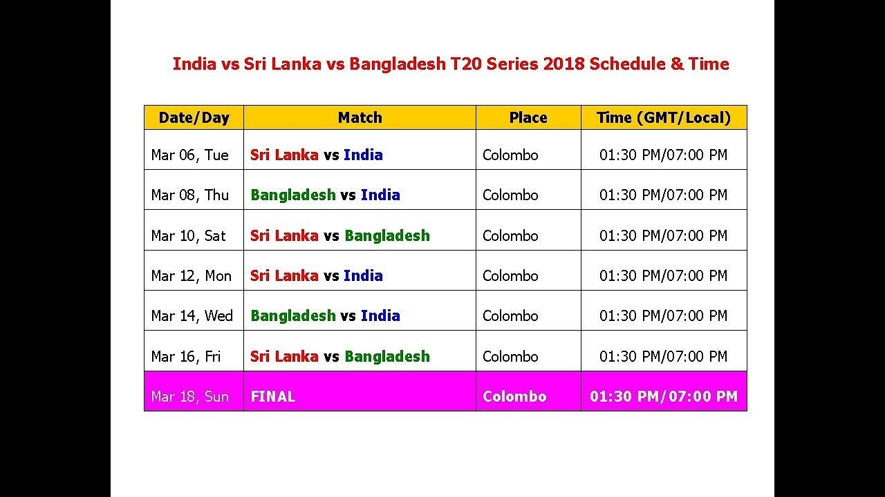 India vs srilanka t20 match time and date