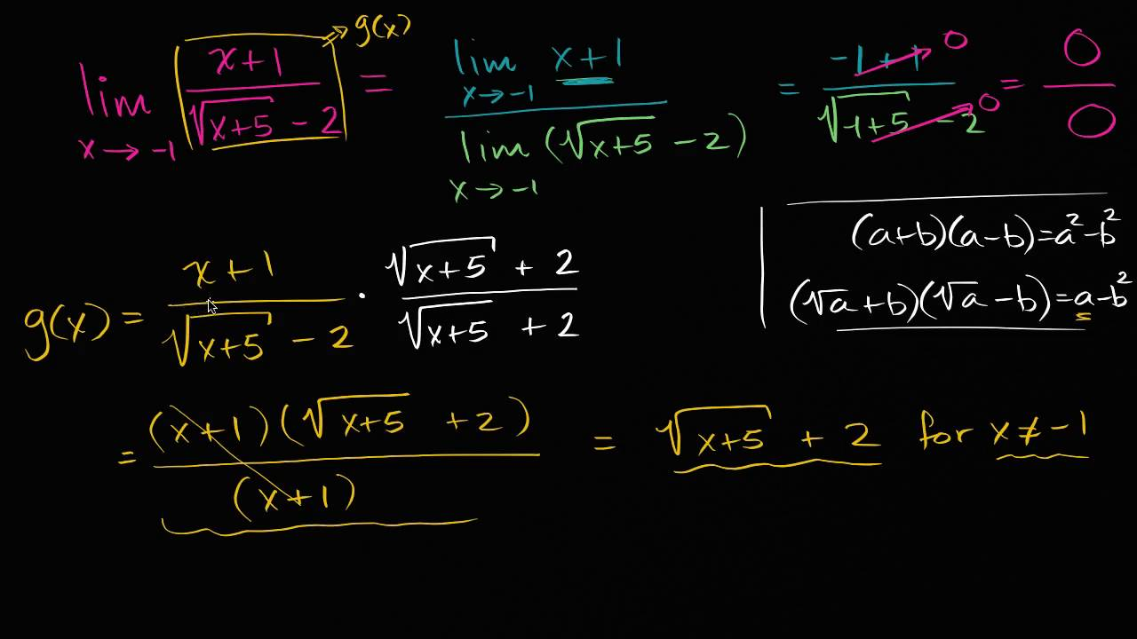 Limits by rationalizing (video) | Khan Academy