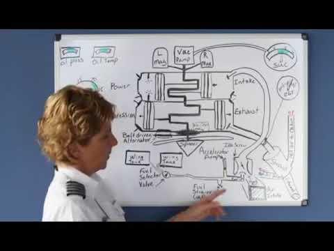 Engine Systems (Private Pilot Lesson 4c)