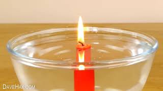 Underwater Candle   Science Experiment