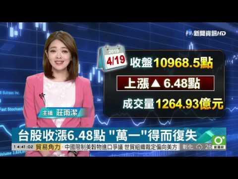 台股收漲6.48點