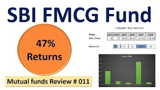 Mutual funds Review 2018 : SBI FMCG Fund   Should you invest in this fund or not   SBI Mutual funds