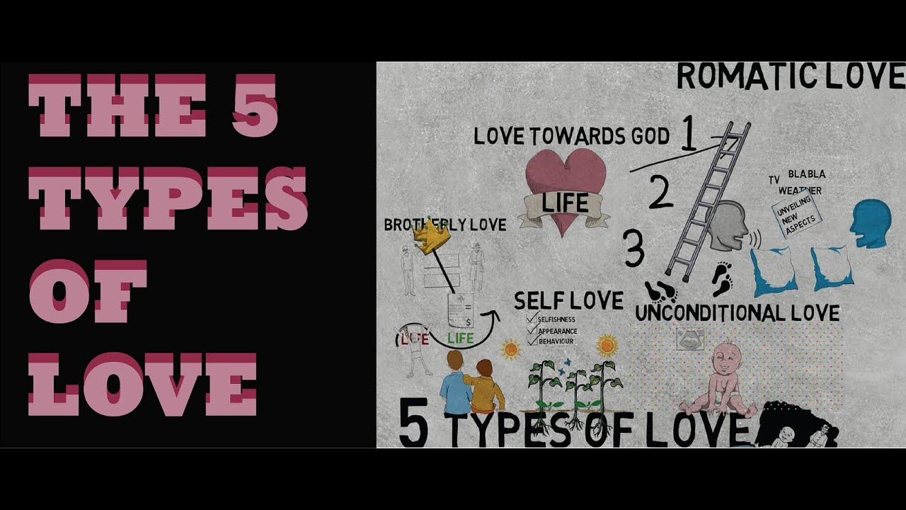 Of and types love is love what 9 Different