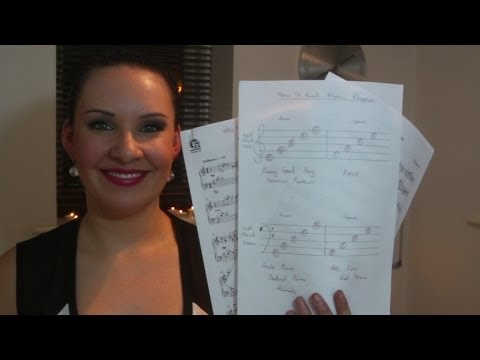 How To Read Piano Music In Easy Steps
