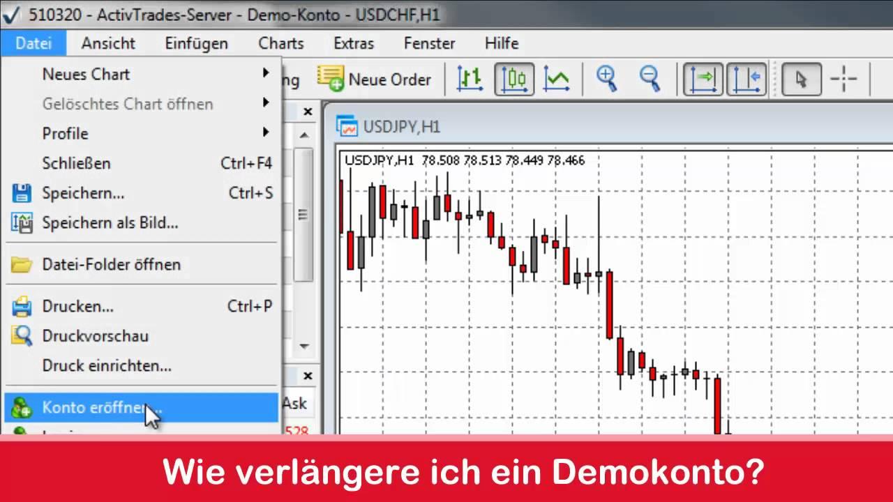 Metatrader 5 Handbuch Dax Dividenden