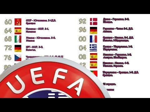 Все победители Чемпионатов Европы. История (1960 - 2016)