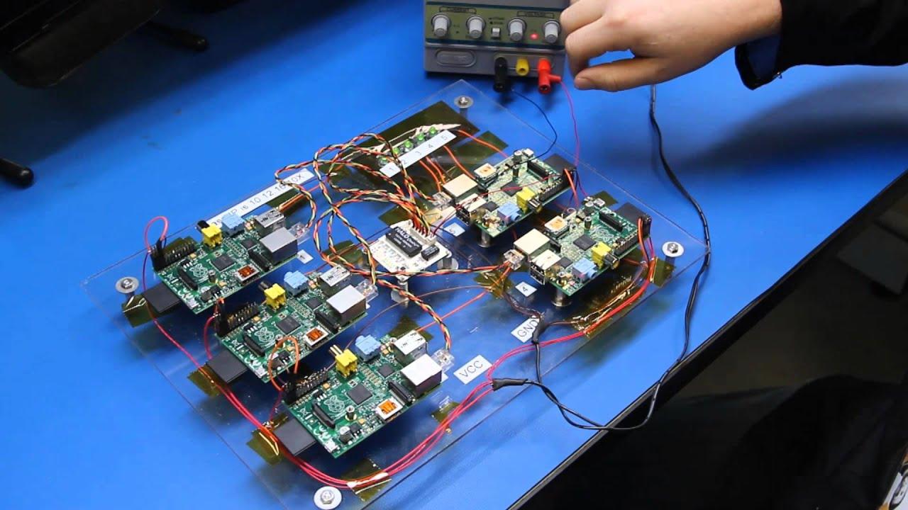 Gadgetsmyth Ethernet Switch Tester Using Raspberry Pi