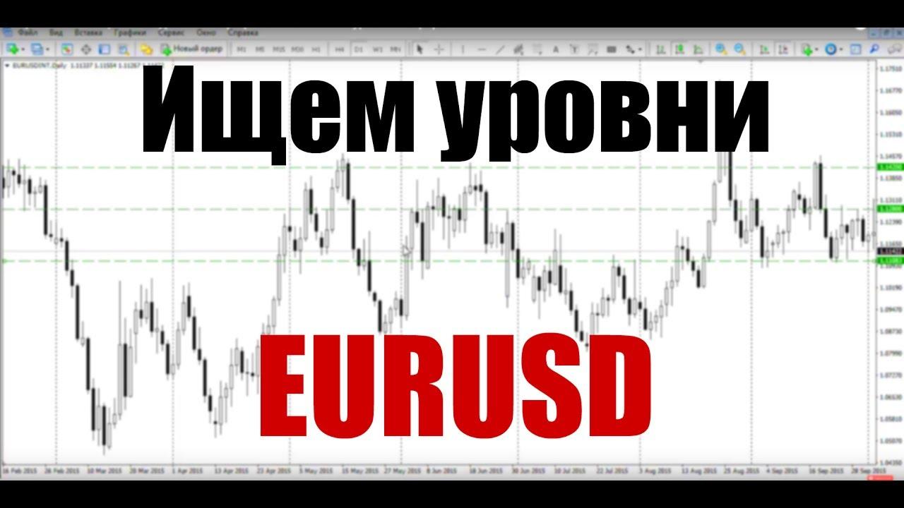 Ценовые уровни на форекс конкурс трейдеров форекс демо счет