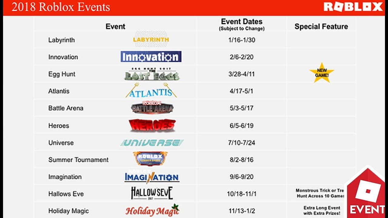 Roblox Event Items 2018 Leaked Leak Roblox Event Lists 2018 Leaks And Prediction Youtube