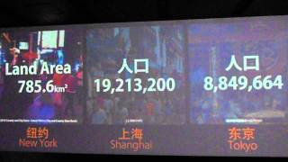 Shanghai compared to New York & Tokyo - SWFC (31.12.2012)
