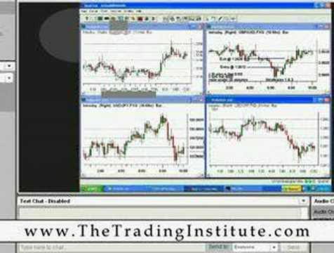 Online forex trade training