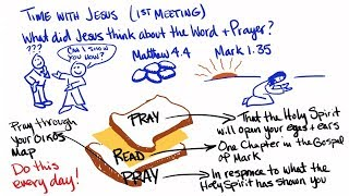 Training a Disciple to Spend Time with Jesus (Meeting 1)