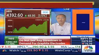 CNBC TV 18 -  2 August 2018 - HEG