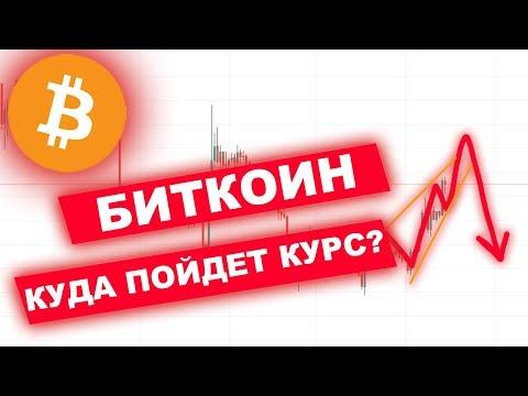 Криптовалюта Биткоин  — Куда пойдет Bitcoin в 2020!