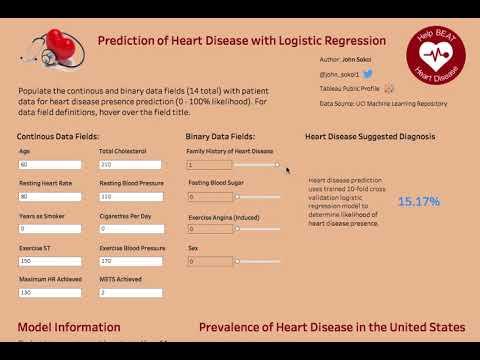 Predicting Heart Disease With Machine Learning - sokolj com