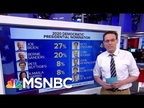 Sizing Up The 2020 Democratic Field Before Joe Biden Announces Thursday | MTP Daily | MSNBC