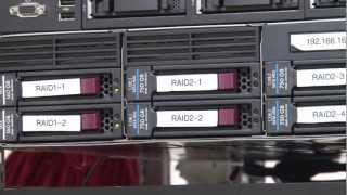 Online Backup - Die sichere Datensicherung.
