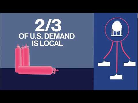 Ohio Holds the Future for Natural Gas Production