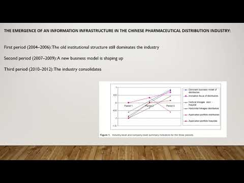 Industry Wide Information Infrastructure presentation