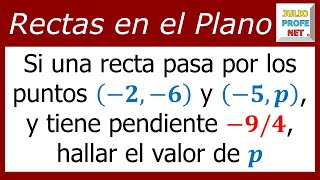 Ecuación con la pendiente de una recta