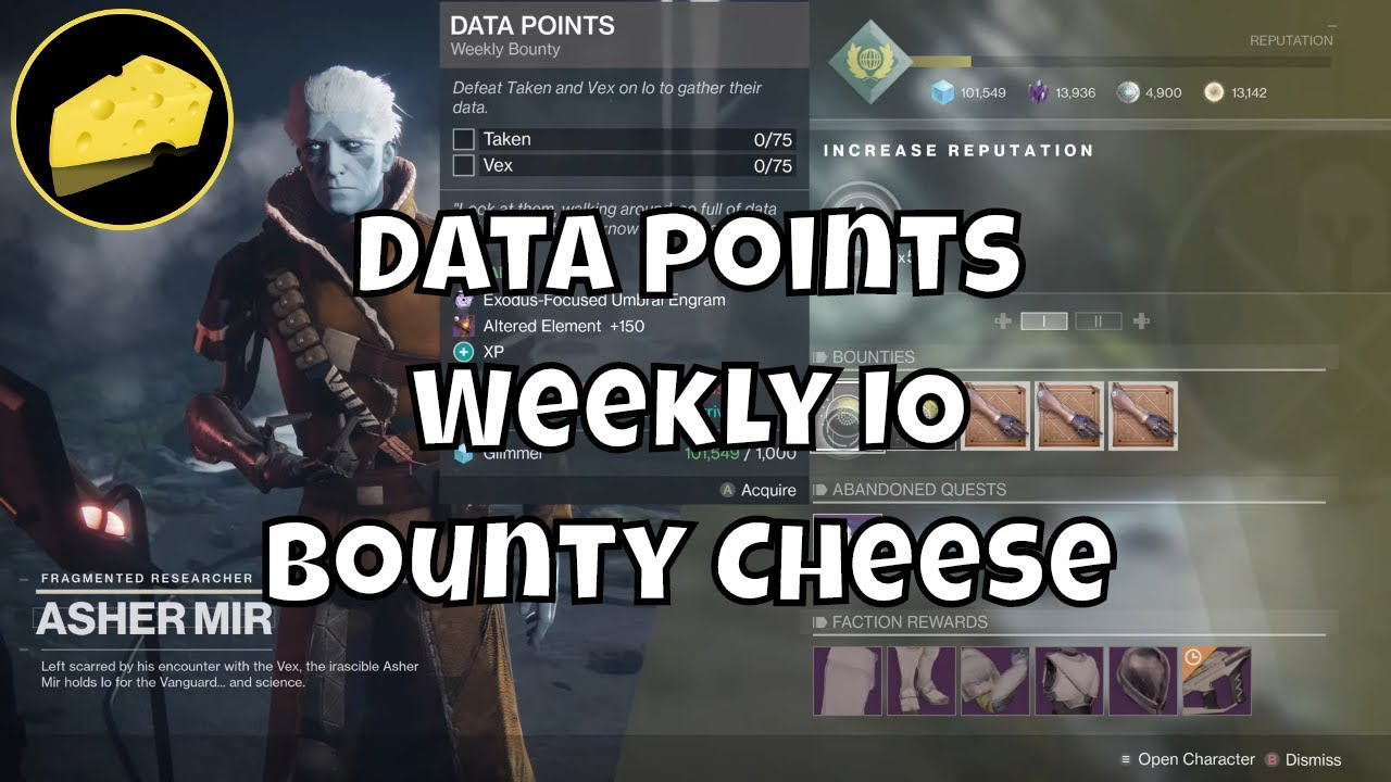 Data Points Weekly IO Bounty Cheese