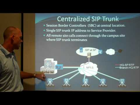 How SIP Trunking Works for Mid-Size Organizations