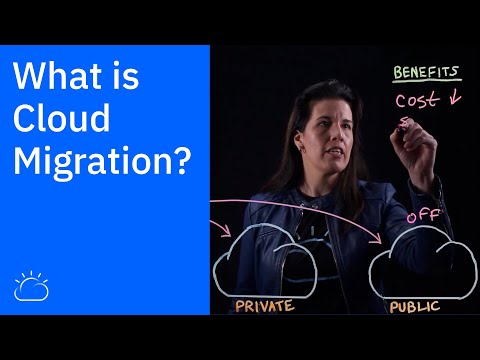 What is Cloud Migration?