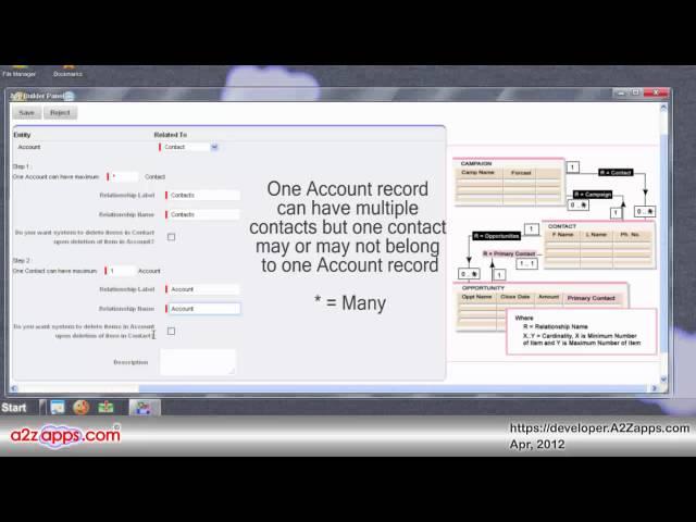 Cloud App Development Part -3 - YouTube